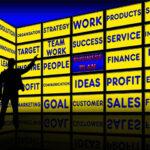 Ekonomi, risk ve başarı